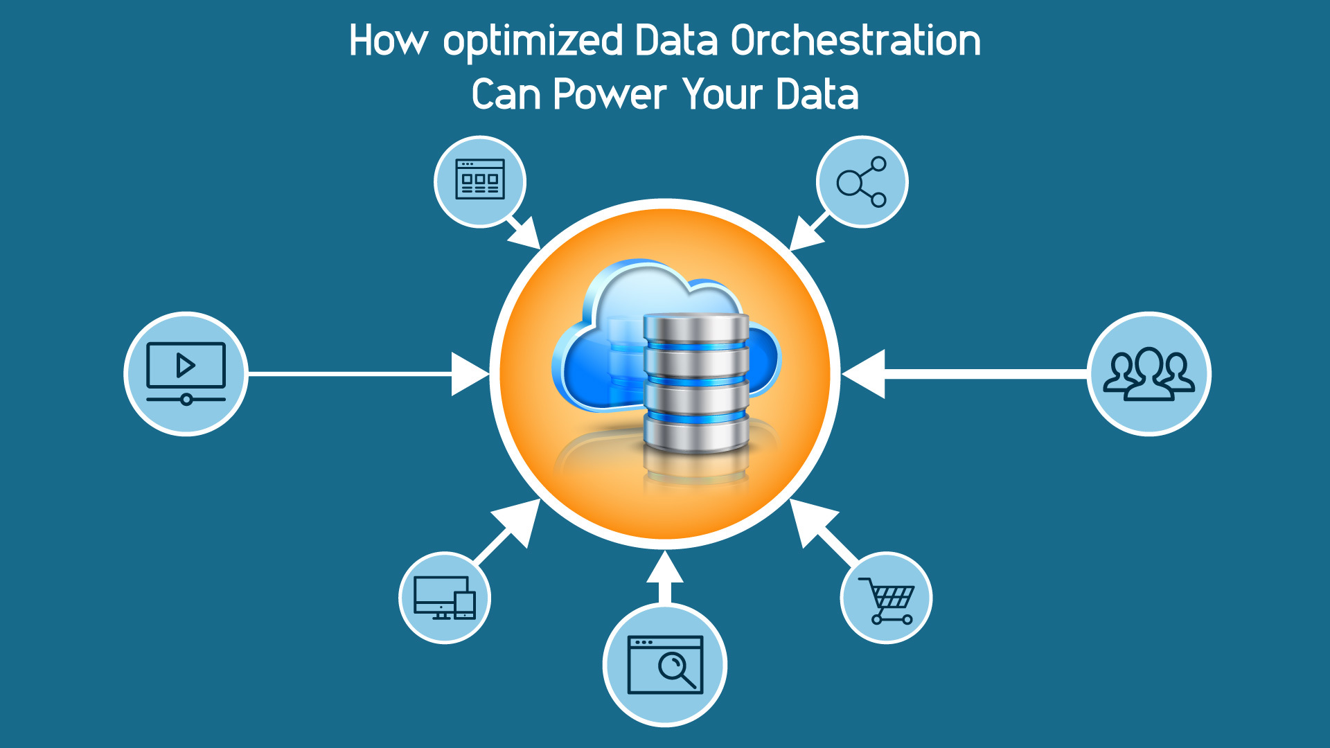 How optimized Data Orchestration Can Power Your Data